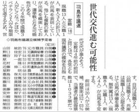 2019.3.18 岐阜新聞朝刊