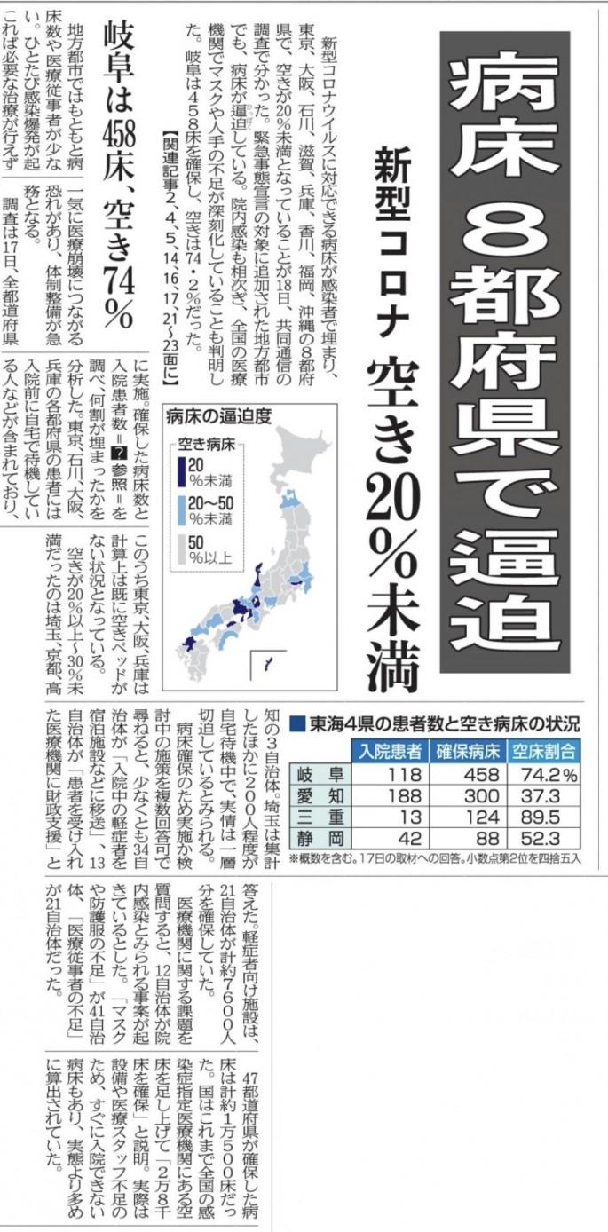 4/19付 朝刊岐阜新聞②