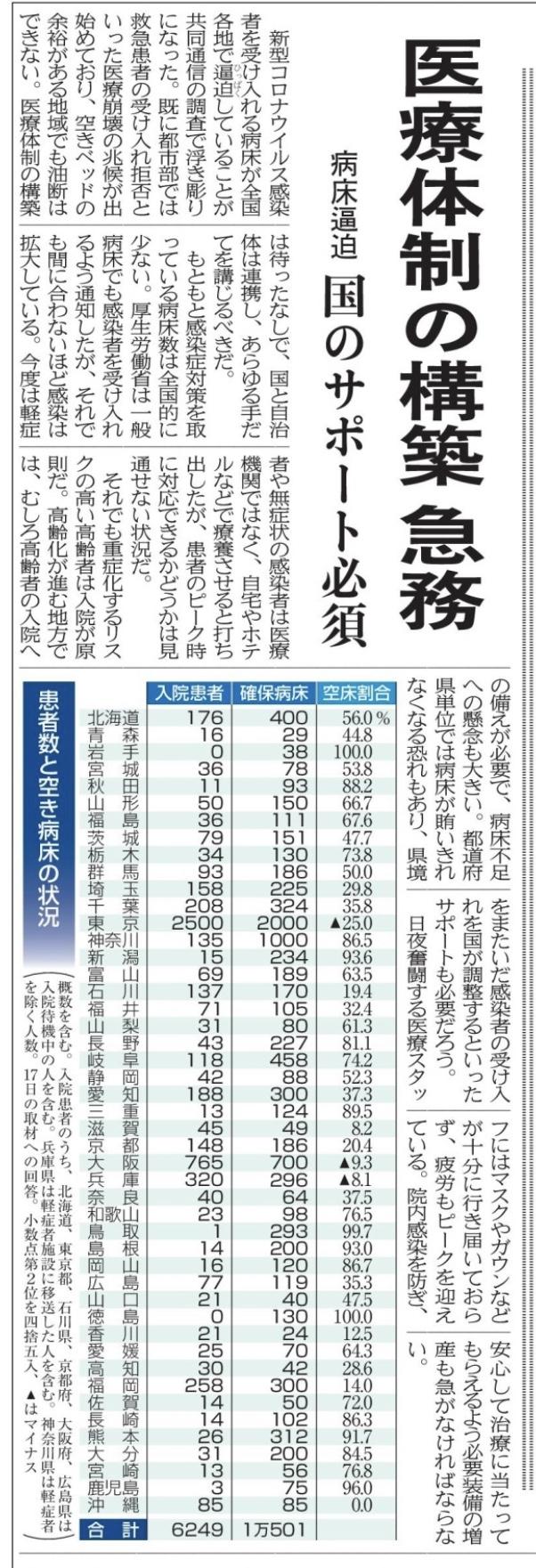 4/19付 朝刊岐阜新聞③