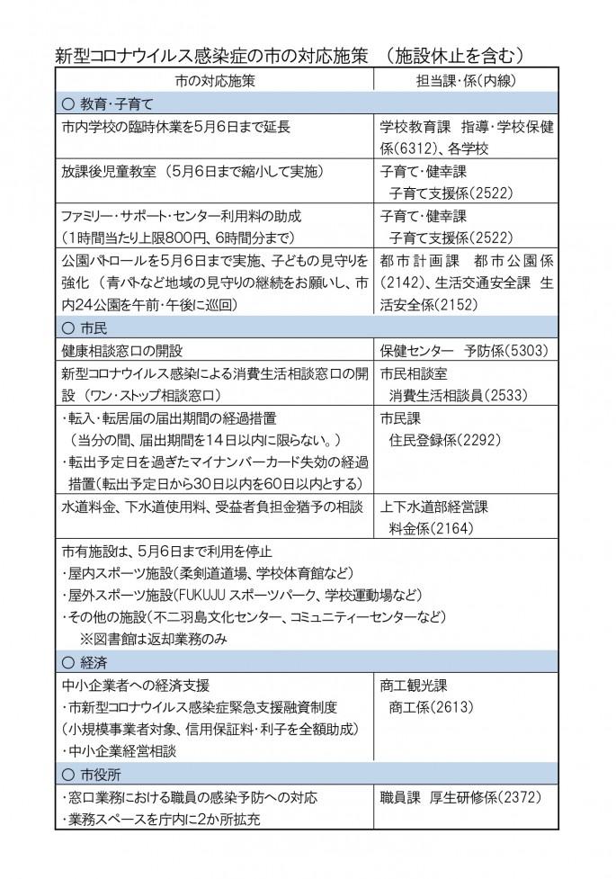 新型コロナウイルス感染症の市の対応施策 (施設休止を含む)